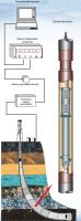 Геофизические устройства ГУОБИЭ фото 1