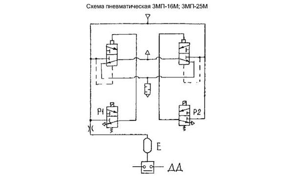 Схема пневматическая ЗМП-16М,