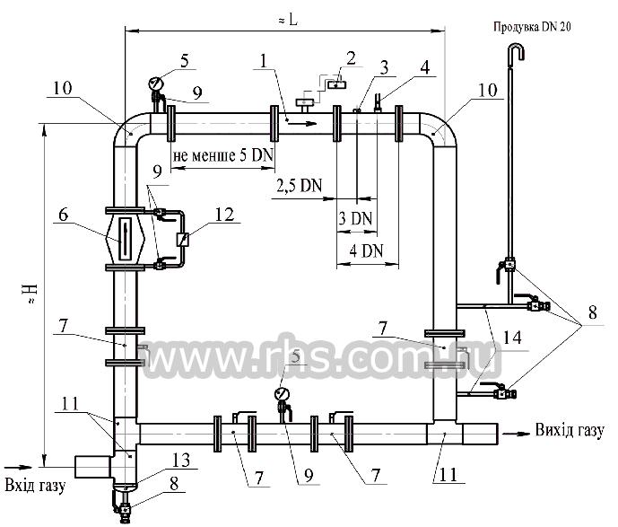 Схема узла учета газа