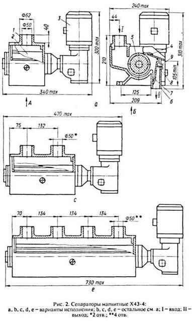 магнитных сепараторов Х43